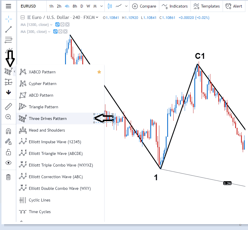 tradingview three drives pattern tool