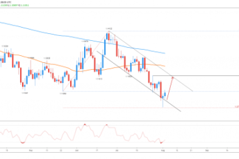 cropped eurusd daily trade setup august 02 2019 1 e1565364987664
